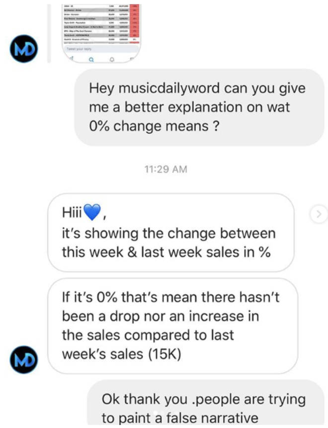 Cardi B reveals DM's with the music sales account